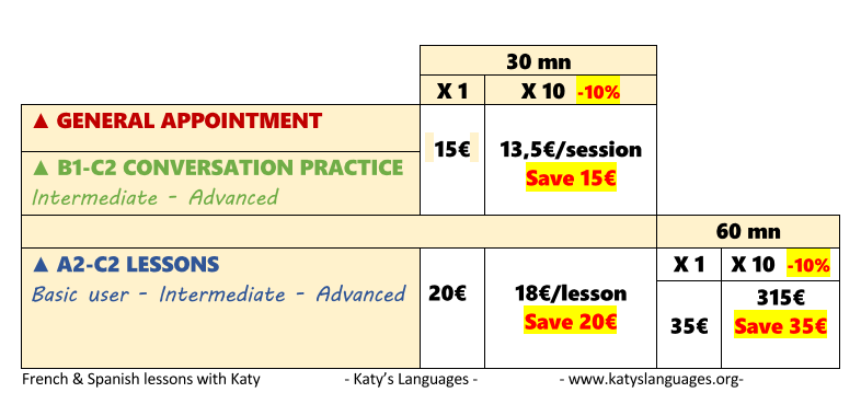 Katy's Languages_2019 prices.png